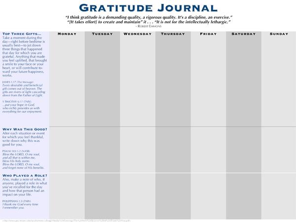 All Worksheets Gratitude Worksheets Free Printable Preeschool – Gratitude List Worksheet